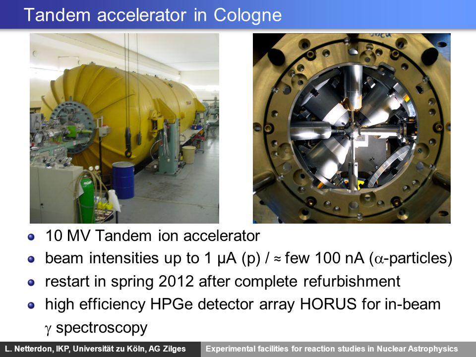 Tandem accelerator in Cologne