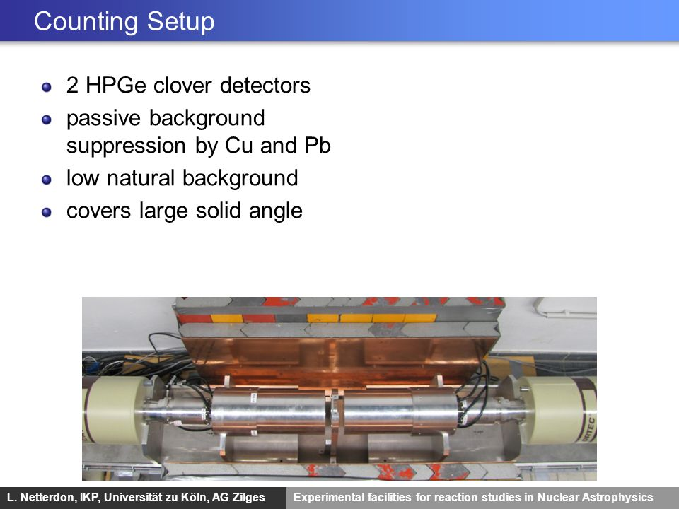 Counting Setup 2 HPGe clover detectors