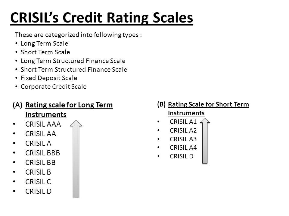 CREDIT RATING AGENCIES - ppt download