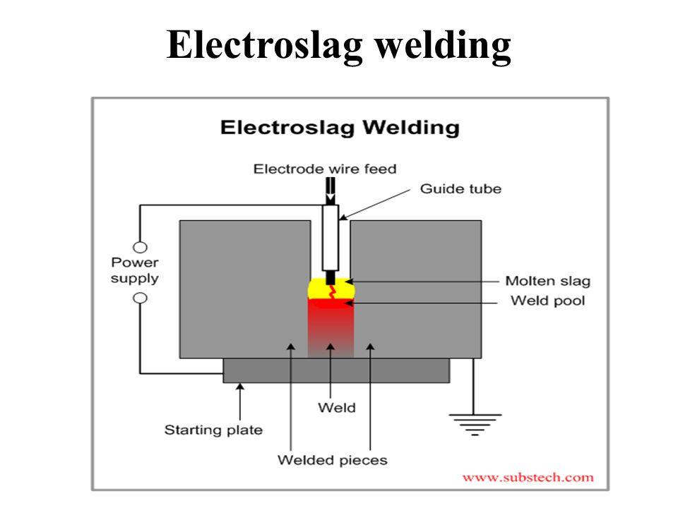 submerged arc welding saw ppt video online download. Black Bedroom Furniture Sets. Home Design Ideas