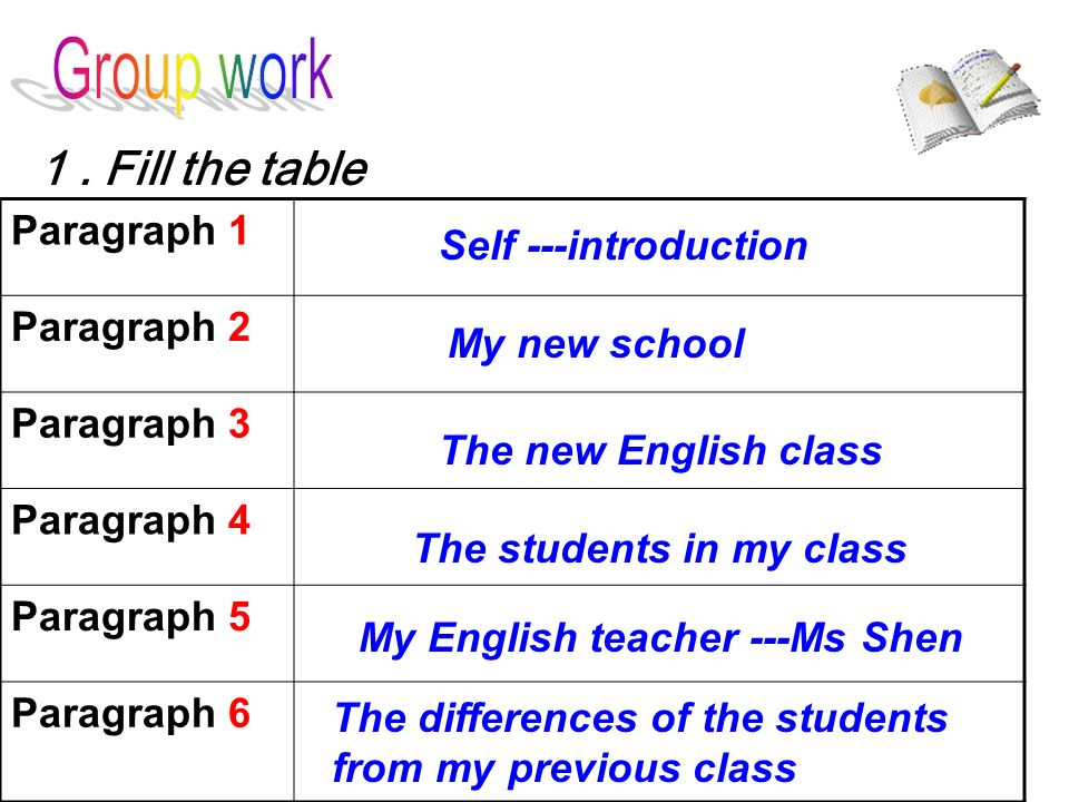 self introduction pdf in english