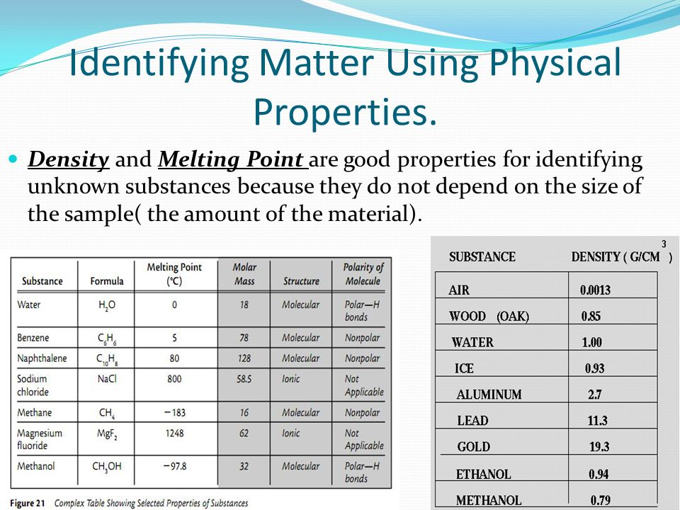 List Of  Physical Properties Of Matter