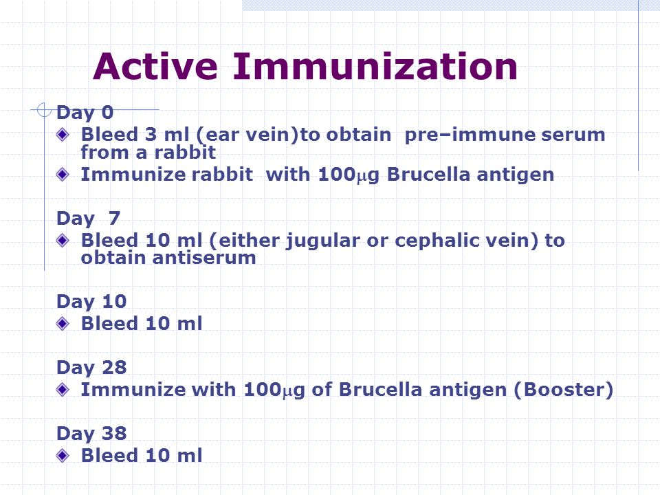 immunology. - ppt download, Cephalic Vein
