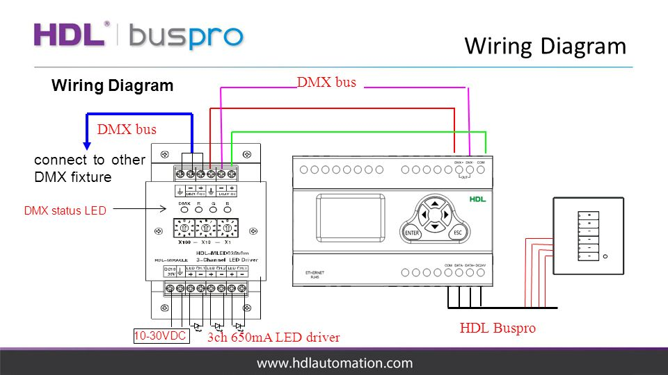 dmx controller sb-dn-512dmx. - ppt download dmx rj45 wiring diagram dmx ethernet wiring diagram