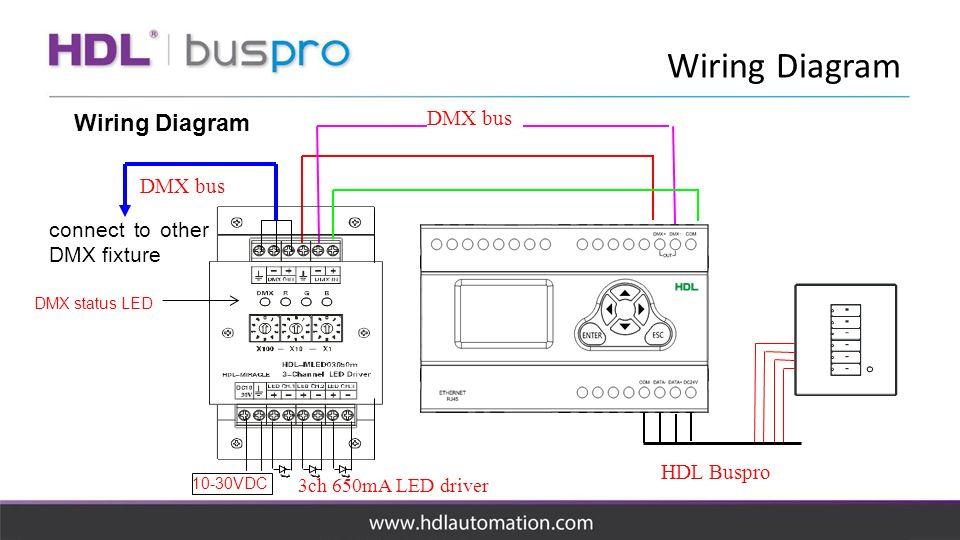 Dmx wiring diagram dolgular charming dmx wiring diagram raw contemporary electrical circuit cheapraybanclubmaster Gallery