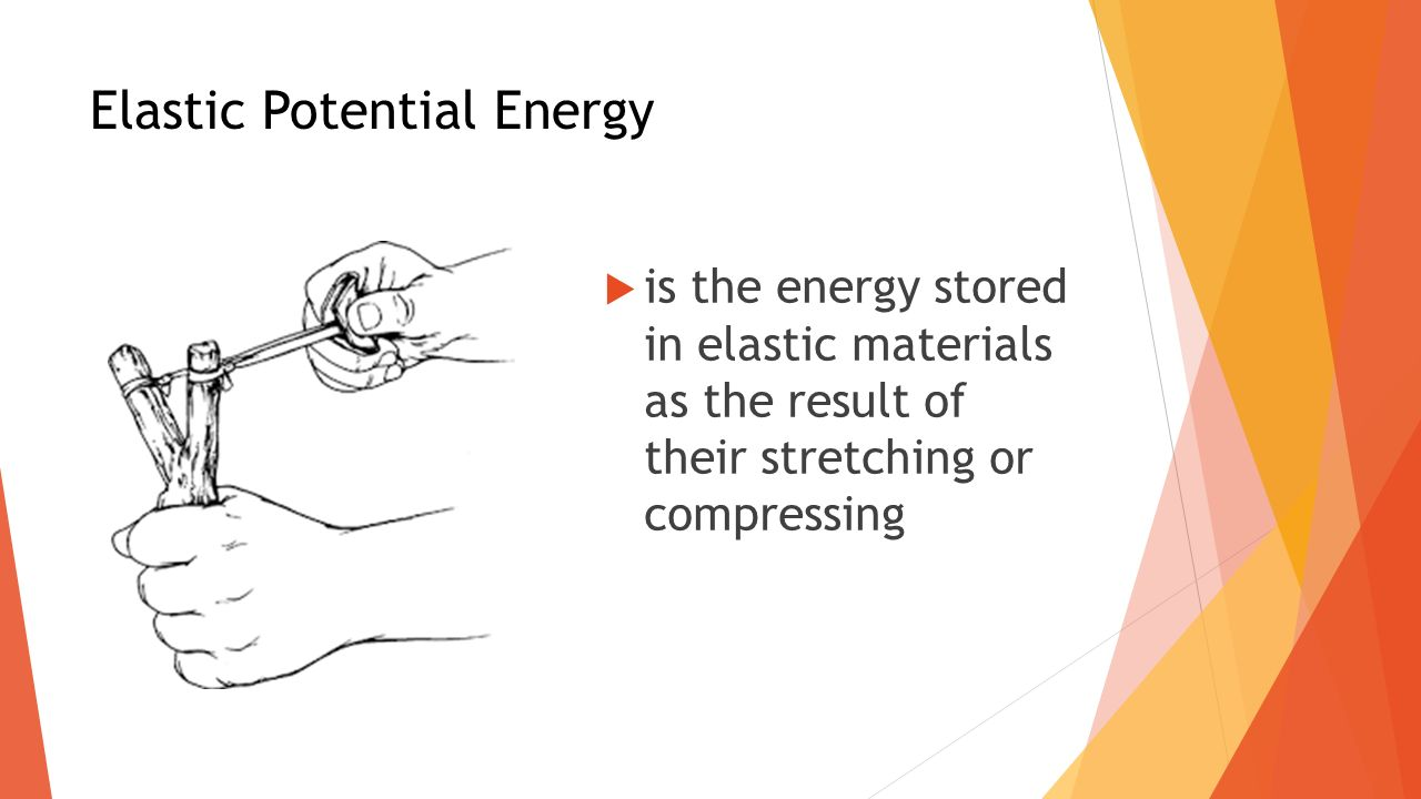 Elastic Potential Energy - ppt download