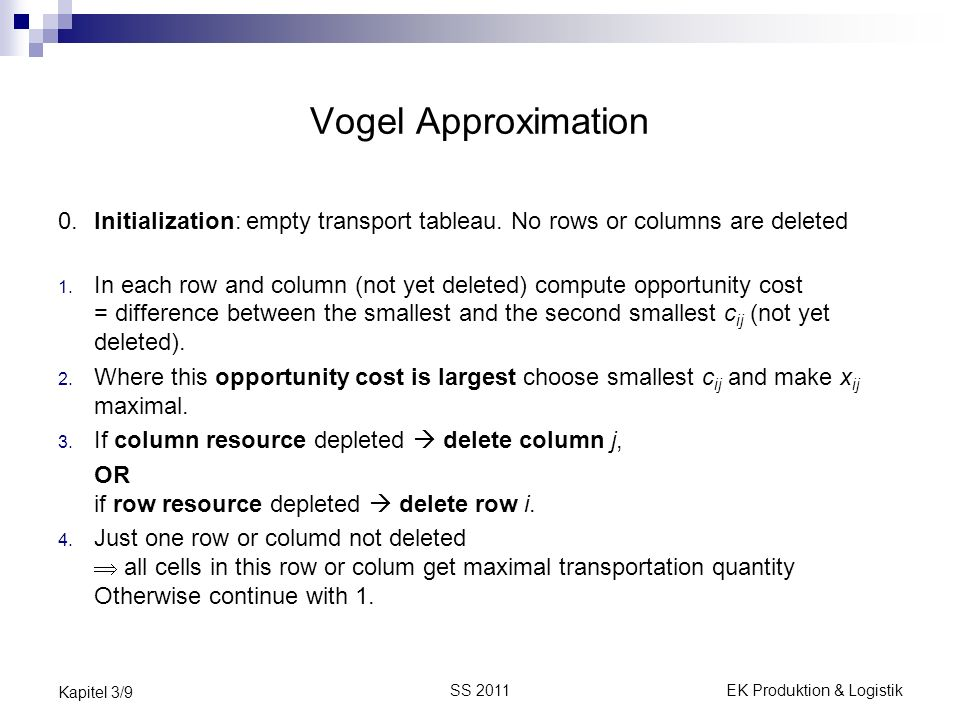 Vogel Approximation0. Initialization: empty transport tableau. No rows or columns are deleted.