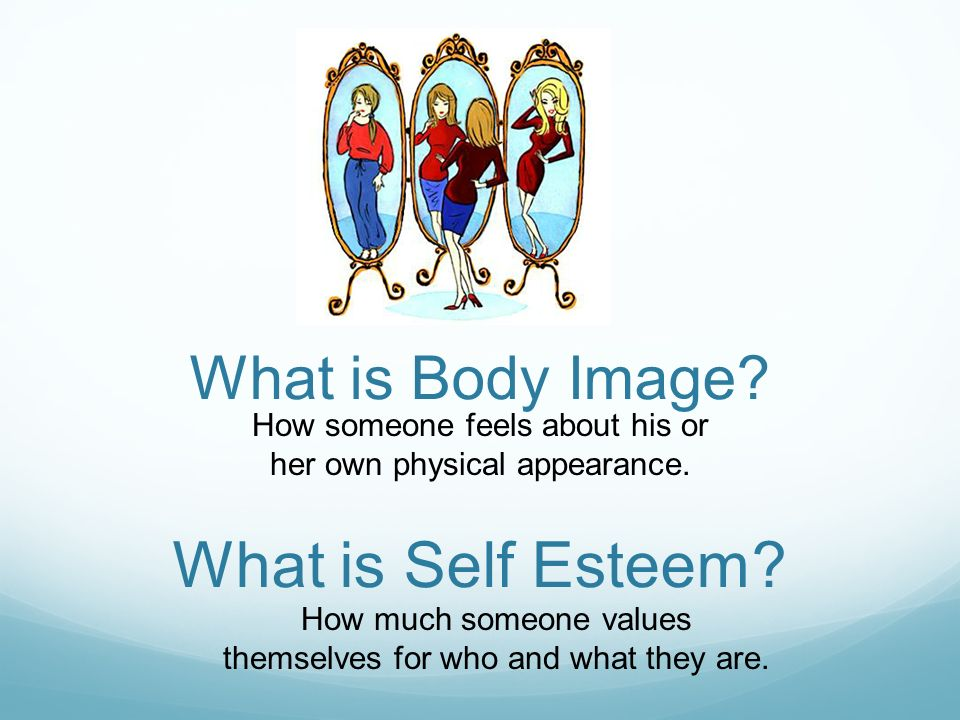 What is Body Image What is Self Esteem