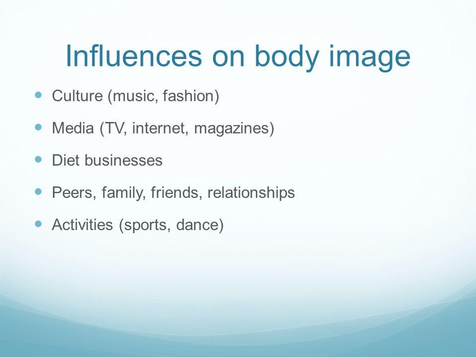 Influences on body image