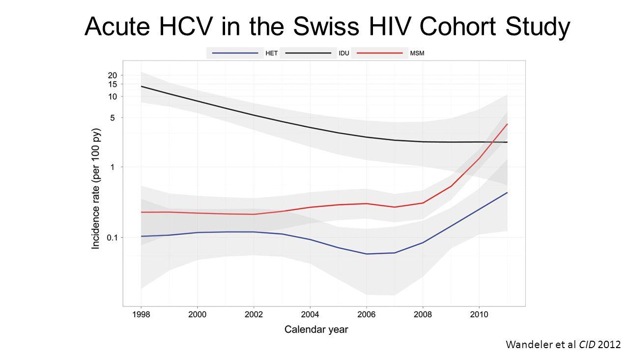 (PDF) Cohort profile: the Swiss HIV Cohort study