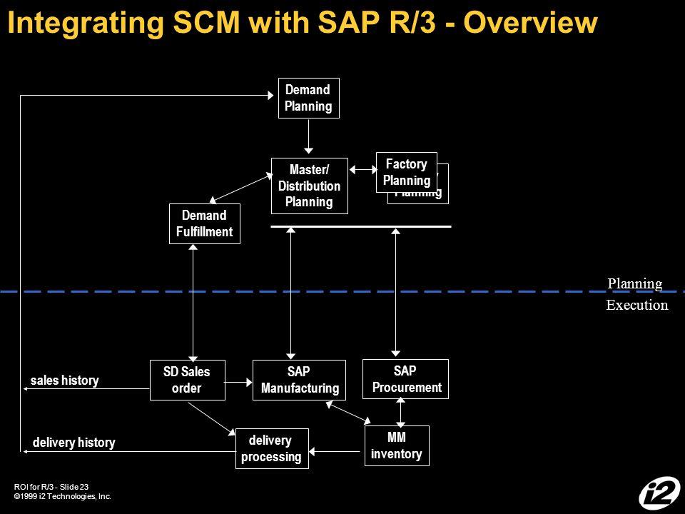 Factory Calendar Sales Organization Sap : Roi for r integration template ppt download