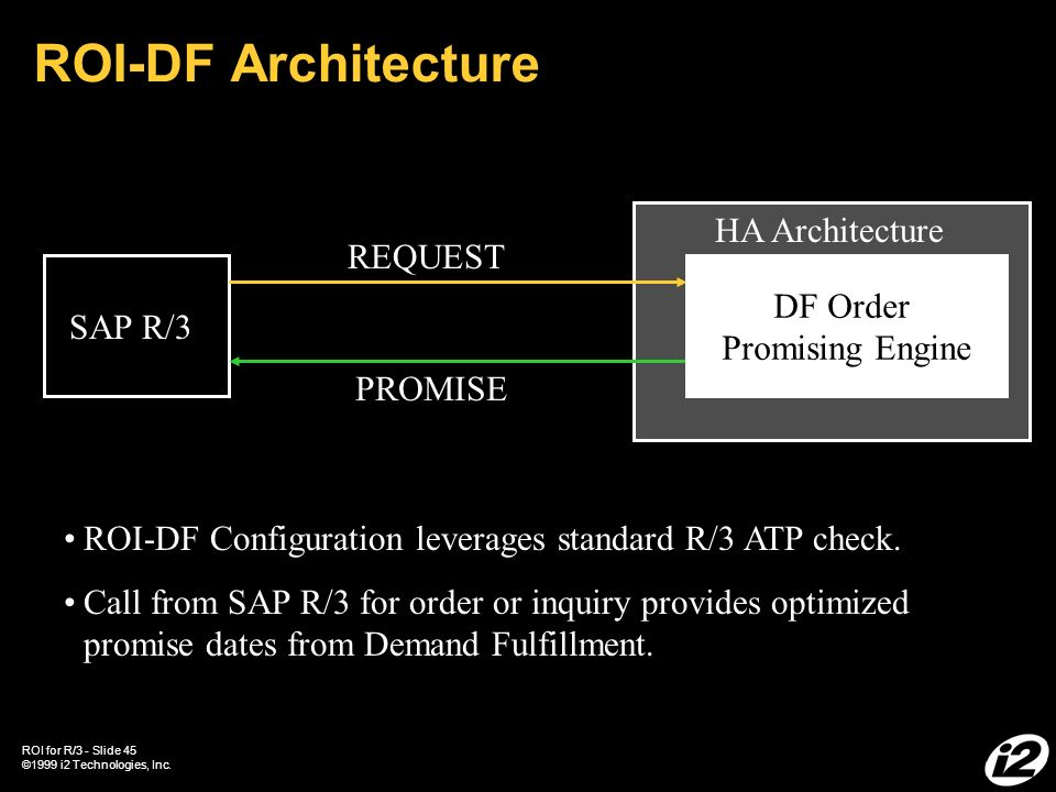 Roi for r 3 integration template ppt download for Sap r 3 architecture