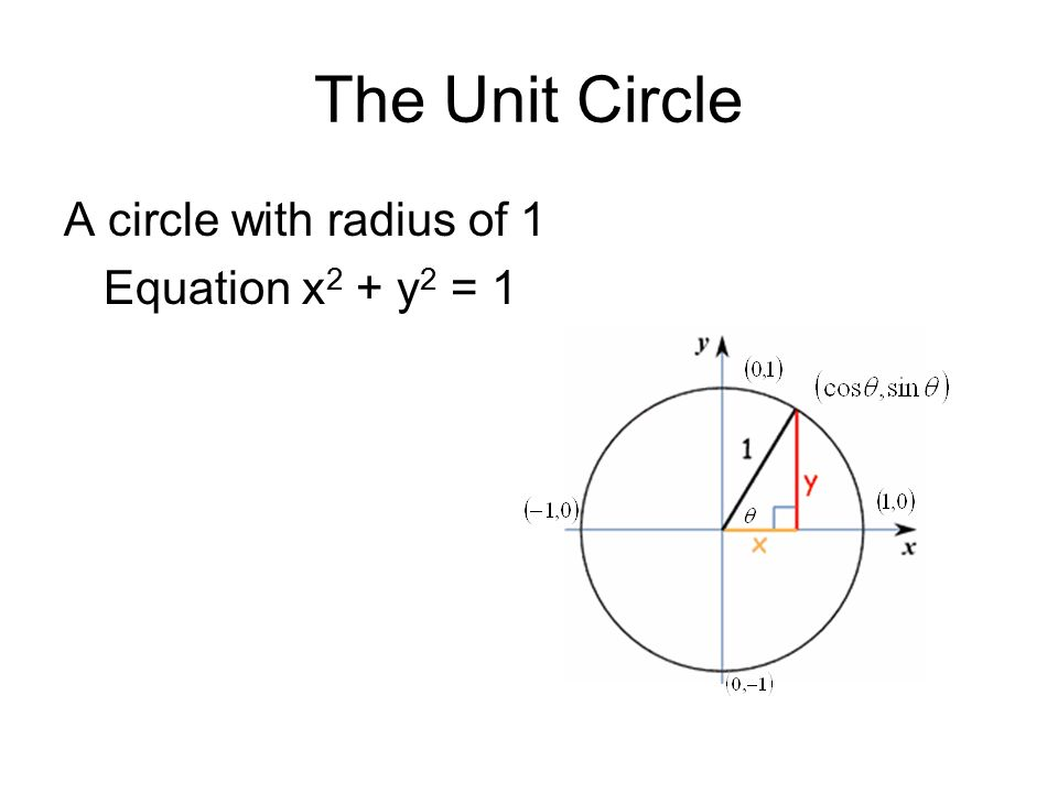 circle and unit radius The area of a circle and the value of pi  the vertical side of this rectangle is the radius of the circle and the length of the side is half of the circumference  (mass per unit area) for.