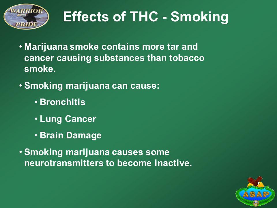 smoking smoking weed