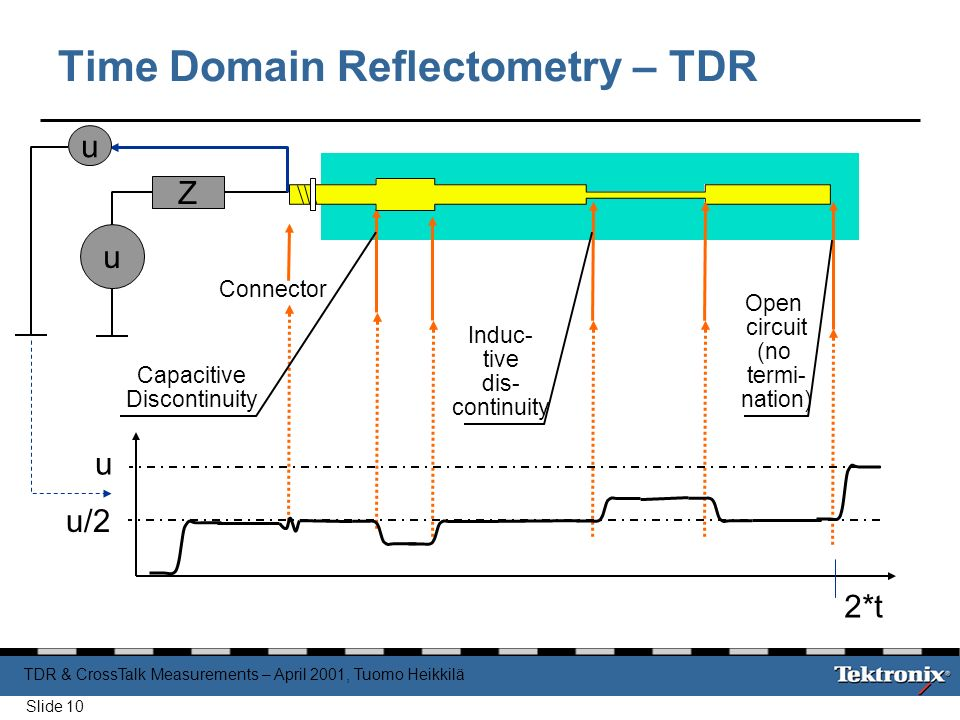 Time Domain Reflectometer : Impedance measurements on a pcb ppt download