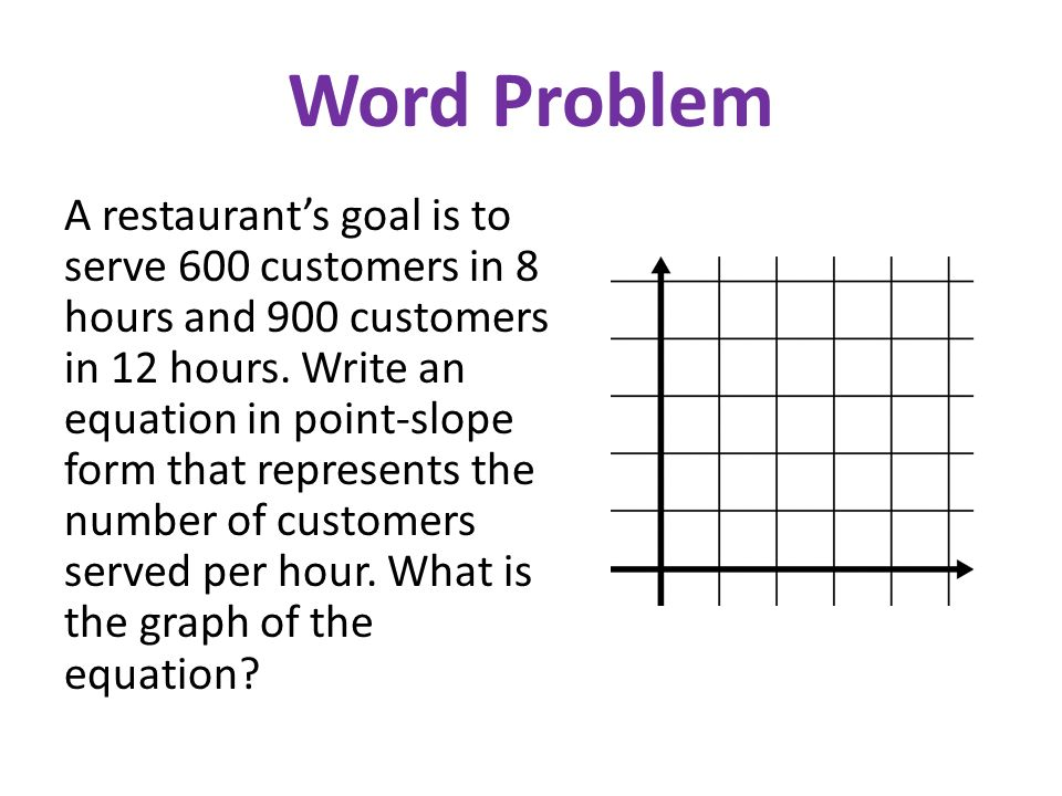 Topic 5A: Linear Equations - ppt video online download