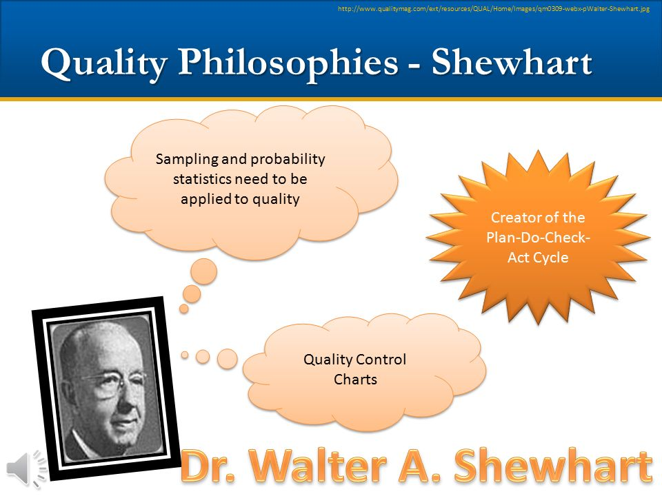 Quality Philosophies - Shewhart
