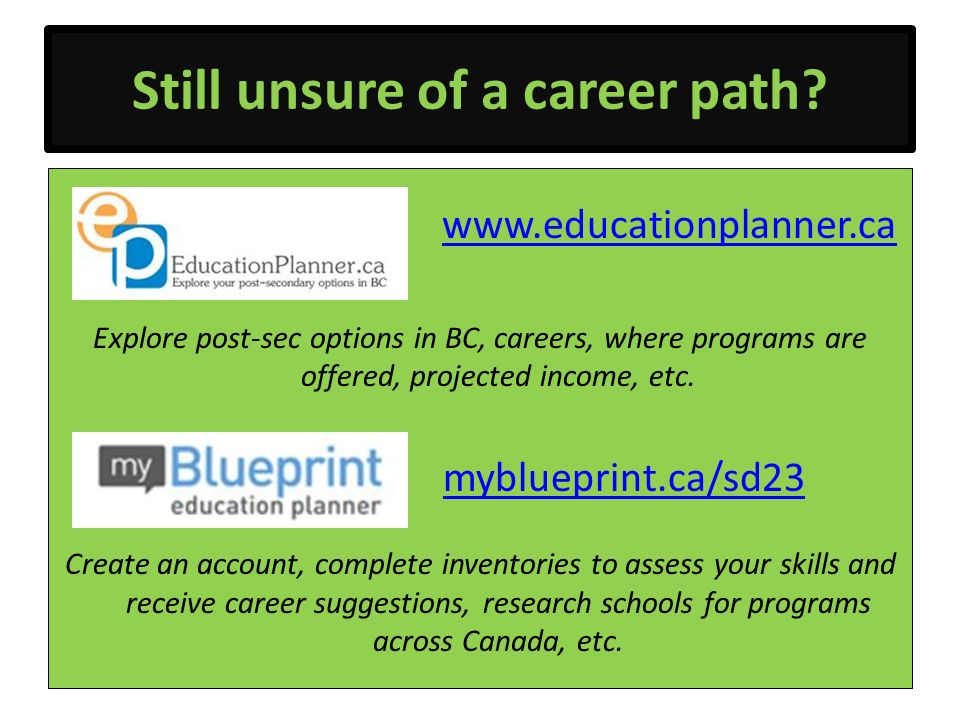 Grade 12 post secondary prep ppt download still unsure of a career path malvernweather Choice Image