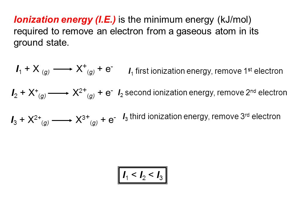 Periodic Relationships Among the Elements - ppt video online download