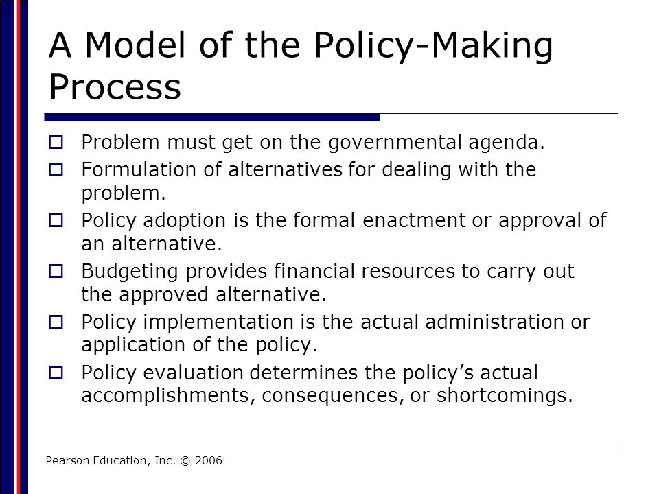 The Five Stages of the Policy-Making Process