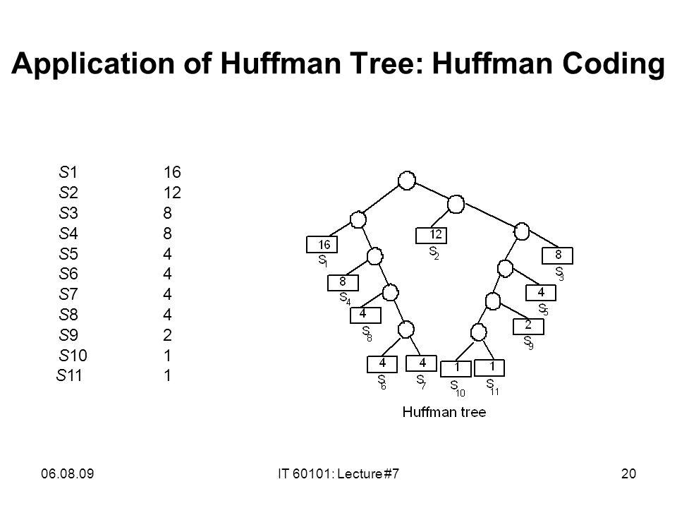 how to draw huffman tree