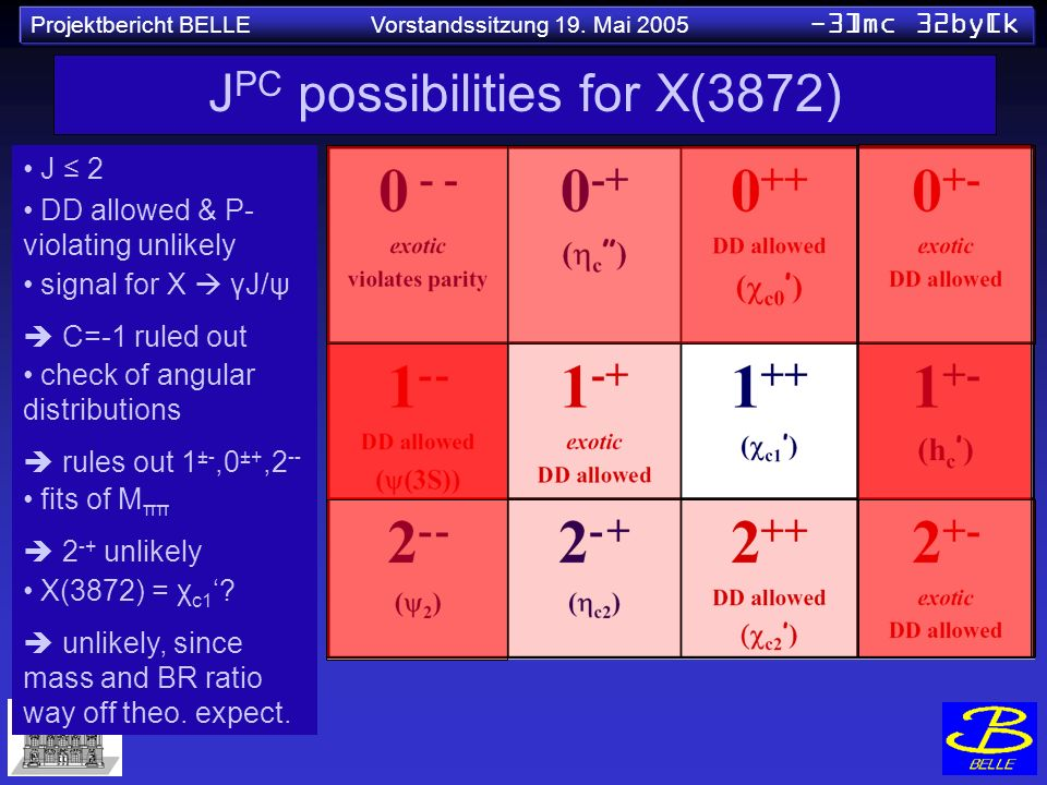 JPC possibilities for X(3872)