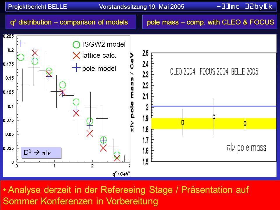 q² distribution – comparison of models