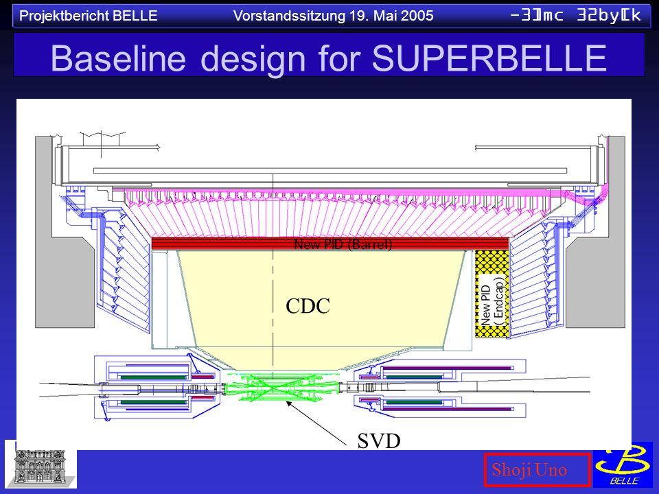 Baseline design for SUPERBELLE