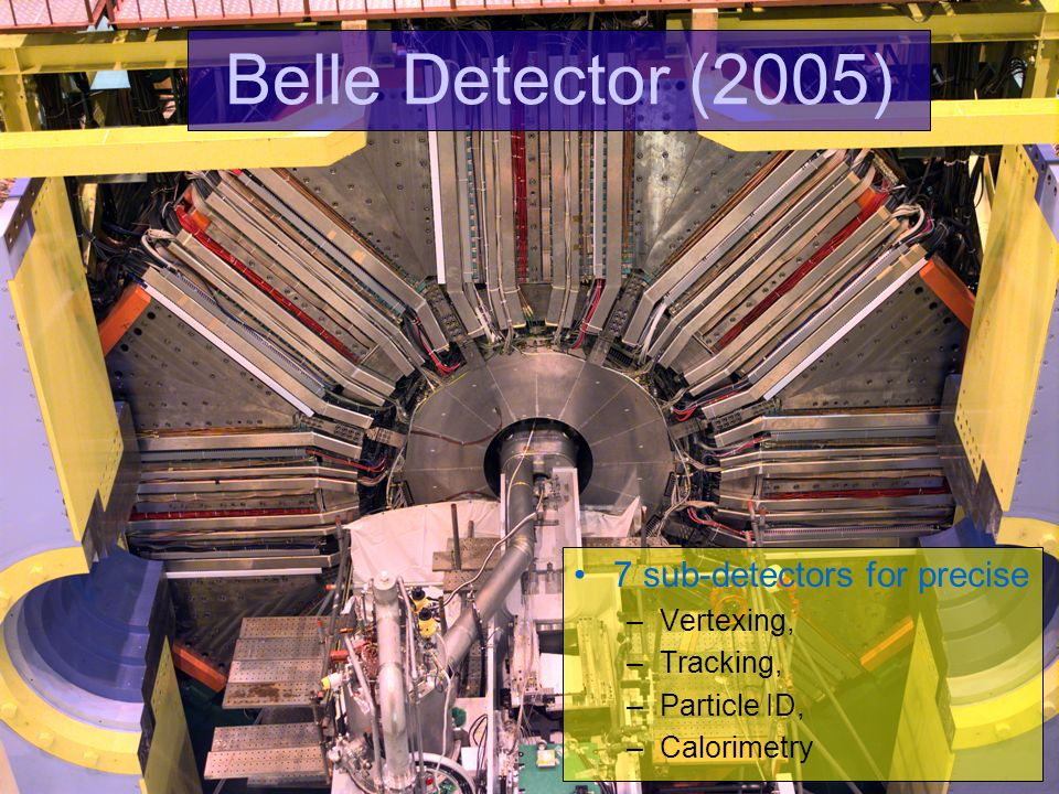 Belle Detector (2005) 7 sub-detectors for precise Vertexing, Tracking,