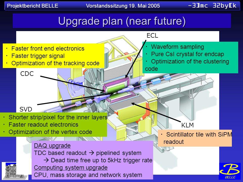 Upgrade plan (near future)