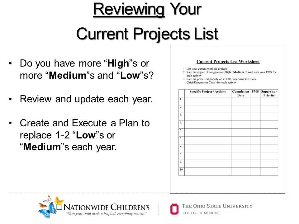 Career worksheets pdf