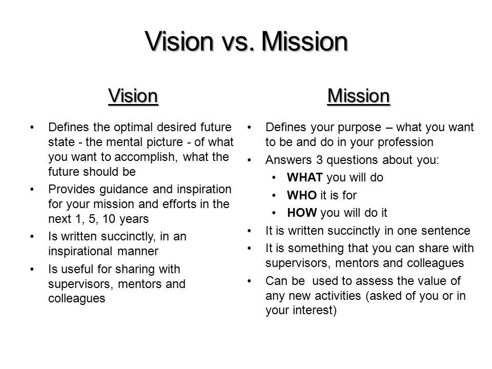 mission statement vs purpose