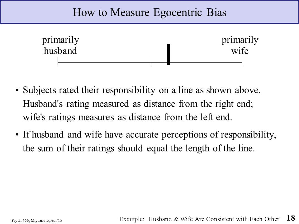 how to avoid egocentric bias