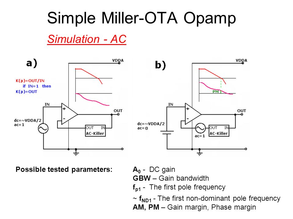 Bandwidth in Octaves Versus Q in Bandpass Filters