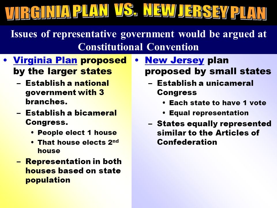 new jersey plan vs virginia plan The new jersey plan called for three branches of government just like those of the virginia plan except in the new jersey plan the legislative branch would have be unicameral (one house) in which all states would have an equal number of votes.