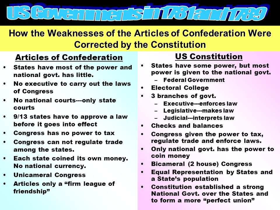 What were three problems present in the Articles of Confederation?