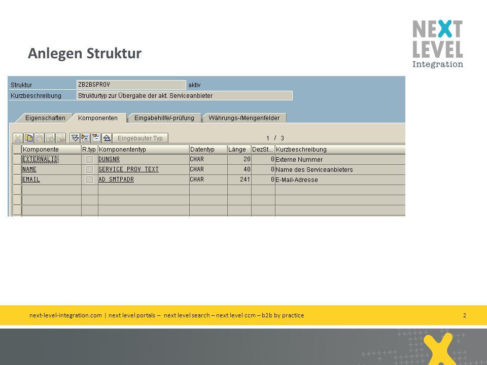 Anlegen Struktur next-level-integration.com | next level portals – next level search – next level ccm – b2b by practice.