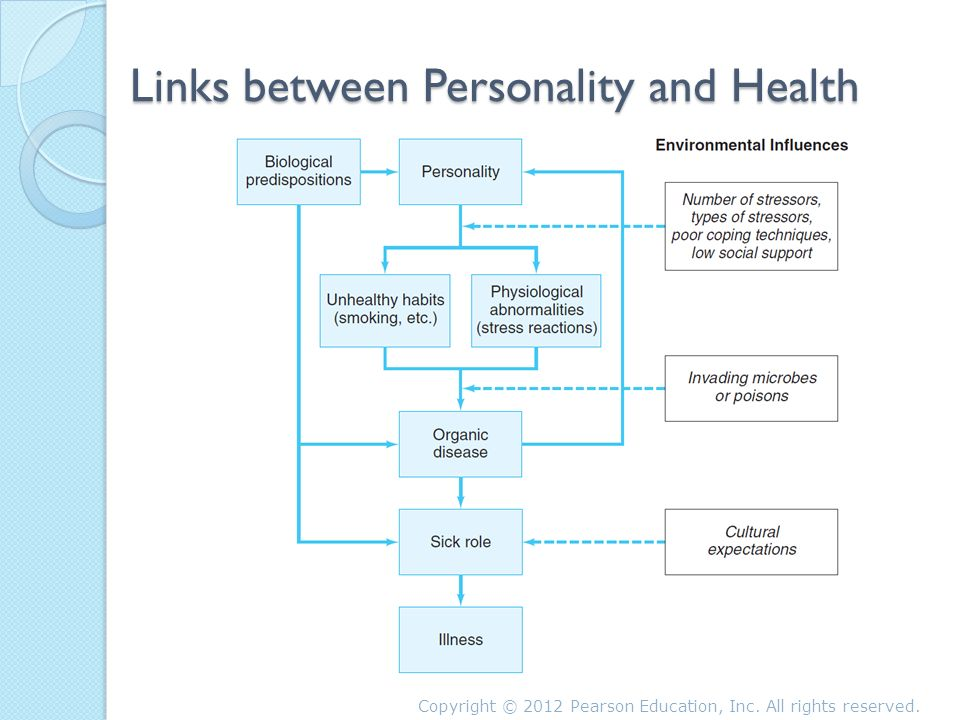 links between personality and health There are personality variables that are linked to certain health outcomes  a  number of studies have found a link between type-a behaviour and coronary.
