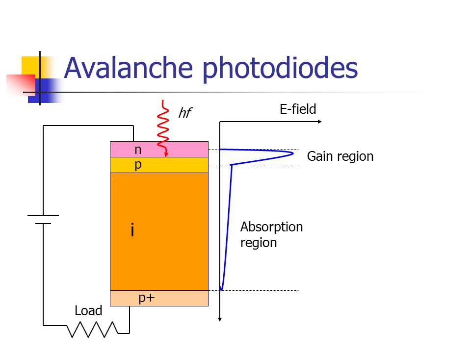 81792 moreover Avalanche Photodiode Visible Light besides Foto De Stock Capacitores De Smd Image9377070 likewise 22689667 likewise Resistor Symbol With A Dot. on ceramic capacitor s 13