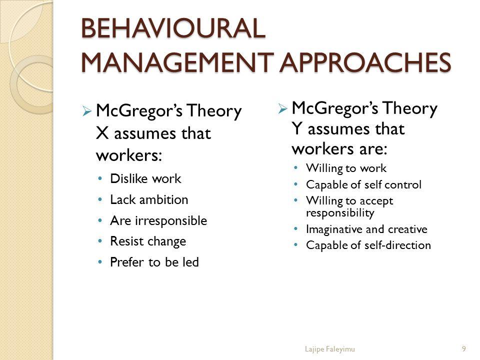 BEHAVIOURAL MANAGEMENT APPROACHES