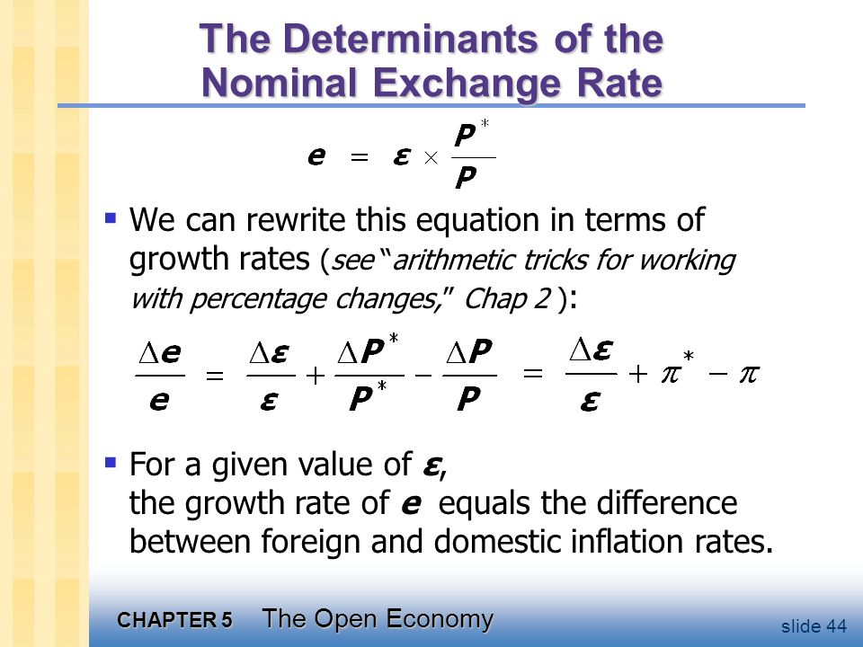 relationship between inflation and exchange rate Topic 4: the exchange rate and the price level at this point we must recognize that the economy we are analyzing is part of a larger world and examine the relationship between the price level and the exchange rate.