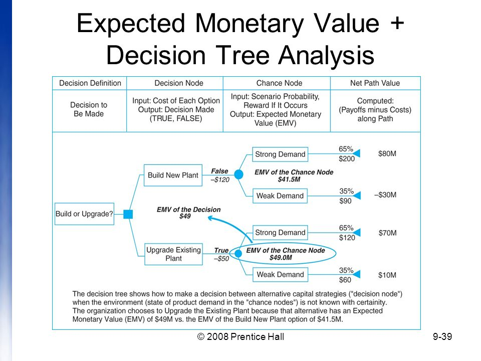 decision theory and expected value We address the question, in decision theory, of how the value of risky options ( gambles) should be assessed when they have no finite standard.