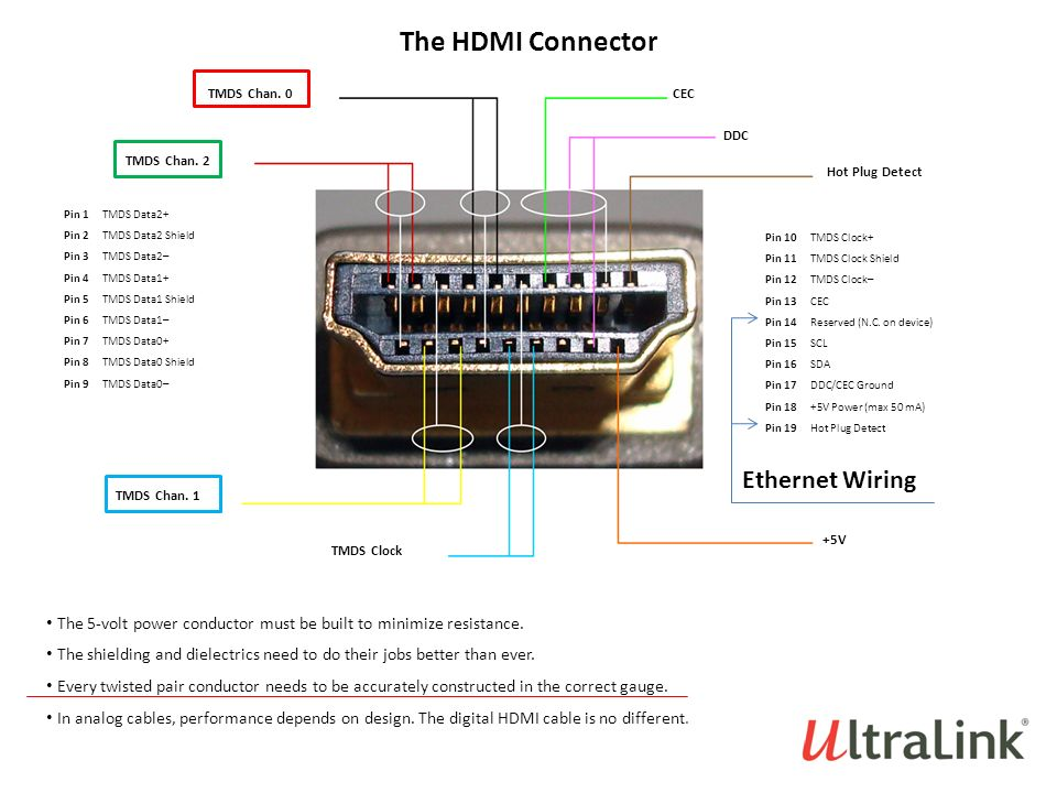 the evolution of hdmi versions ppt video online download 19 Pin HDMI 19 Pin HDMI