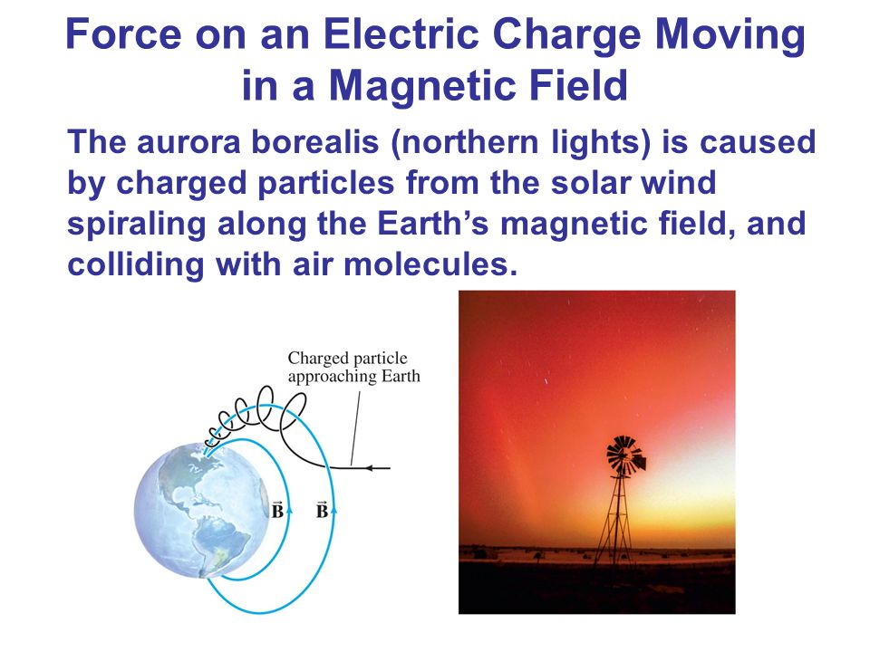 Magnetic Field Lines For A Wire Magnetism Chapter 27 o...