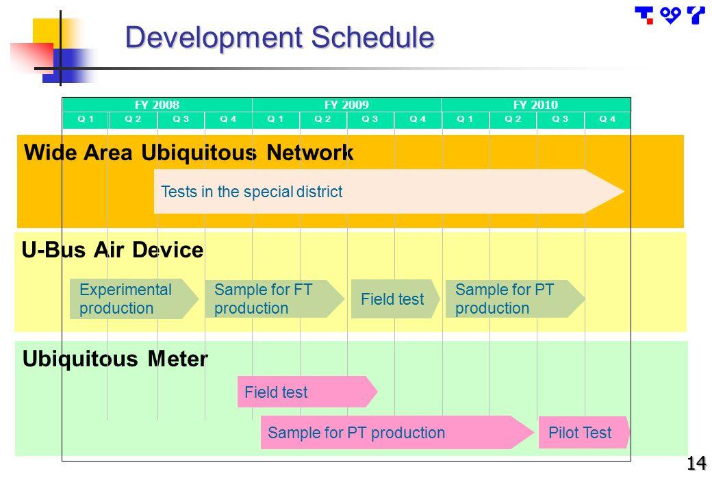 Dda Line Drawing Algorithm Wiki : Th november jun fujiwara tokyo gas co ltd
