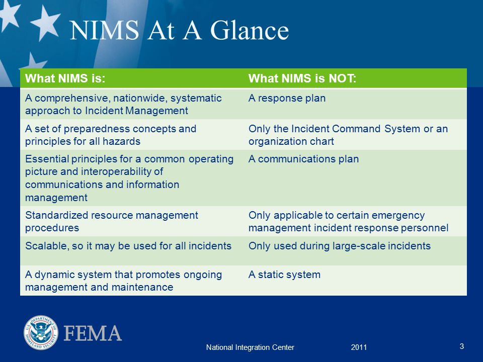 a description of national incident management system nims as an approach to incident management Homeland security presidential directive – 5 feb 28, 2003 national incident management system (nims) a consistent nationwide approach for all.