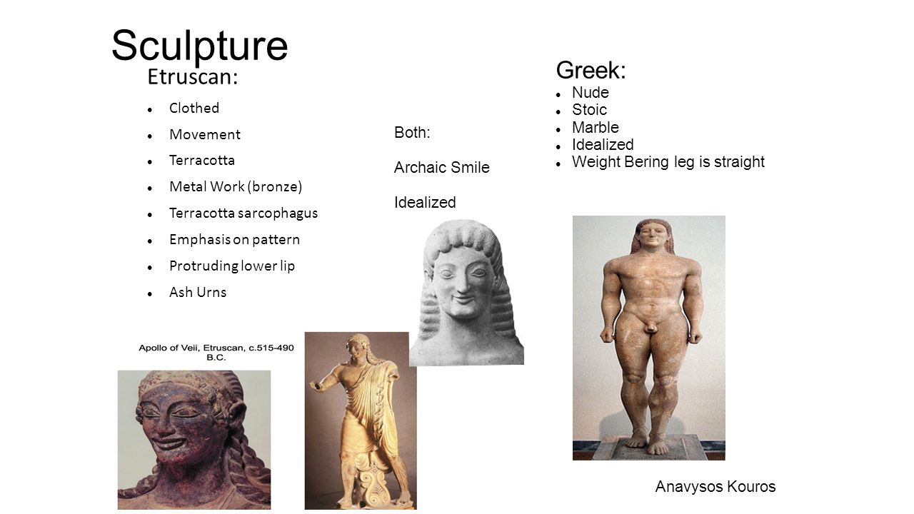 Sculpture Greek: Etruscan: Nude Clothed Stoic Marble Movement