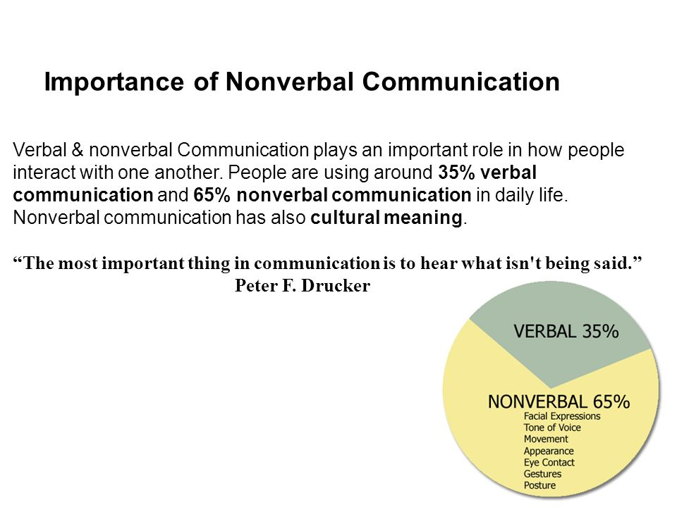 Examples of Interpersonal Communication in Everyday Life.
