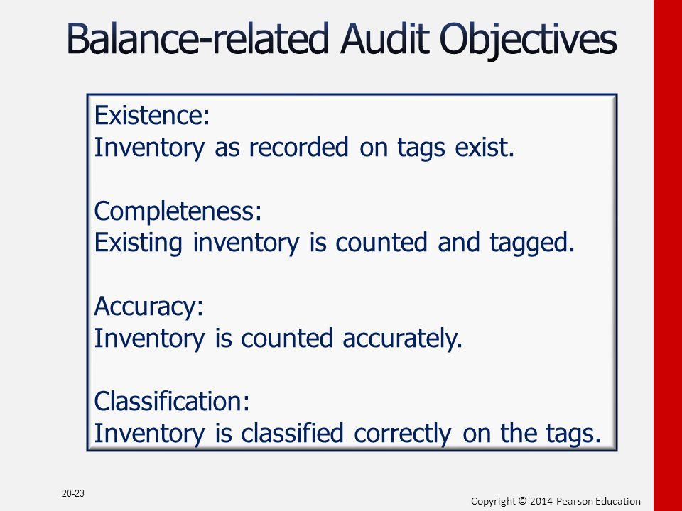 audit objectives inventory Determining whether or not a test of an account balance or class of transactions should include audit sampling depends on the objective to be achieved by the procedure if the objective of testing the recorded amount of several items included in an inventory balance the audit objectives.