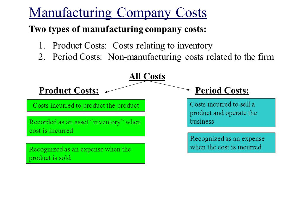 how to find manufacturing and non-manufacturing cost